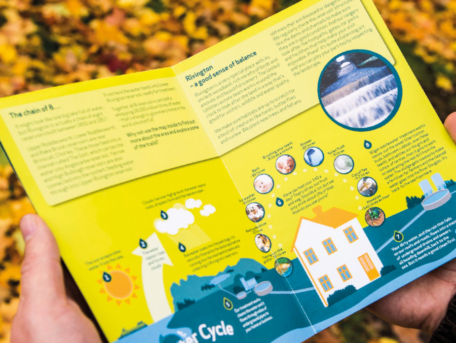 Internal spread of information leaflet showing key features of the area, with supporting information.