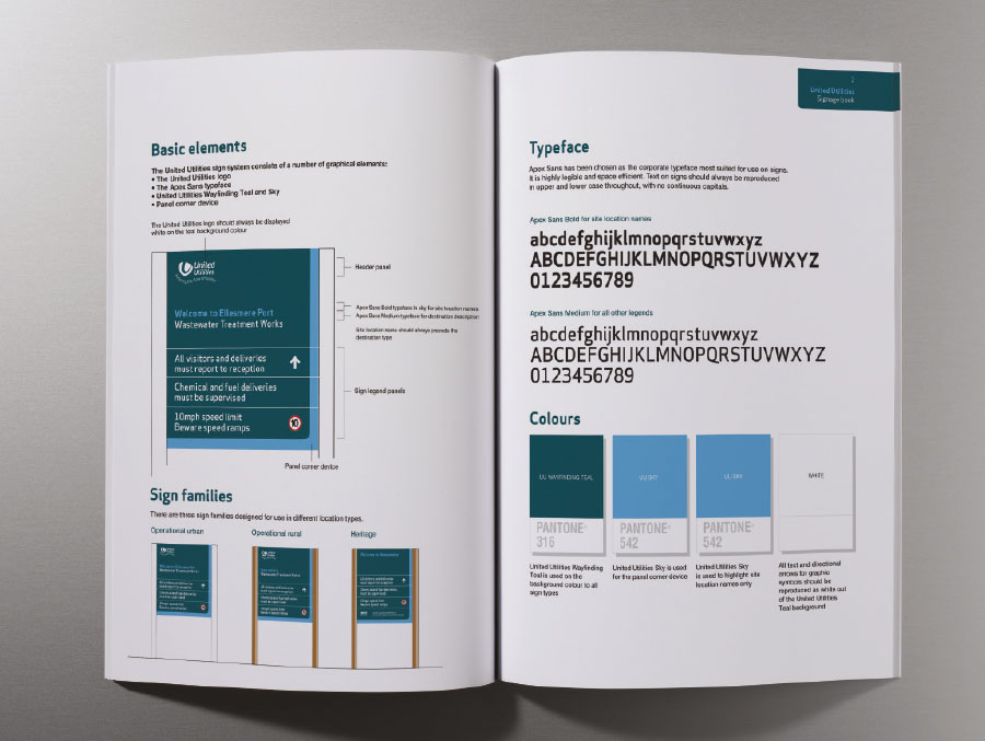 Spread from the signage guidelines, showing types of signs and colour palette to be used.